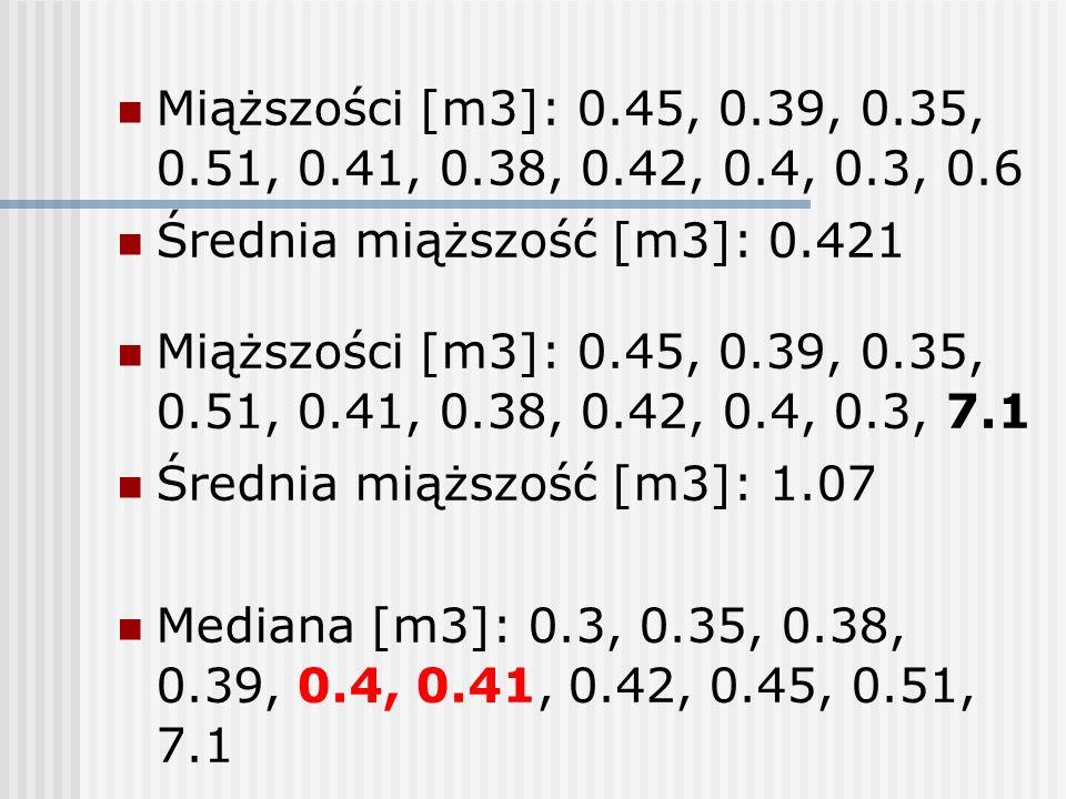 Miąższości [m3]: 0.45, 0.39, 0.35, 0.51, 0.41, 0.38, 0.42, 0.4, 0.3, 0.6 Średnia miąższość [m3]: 0.421.